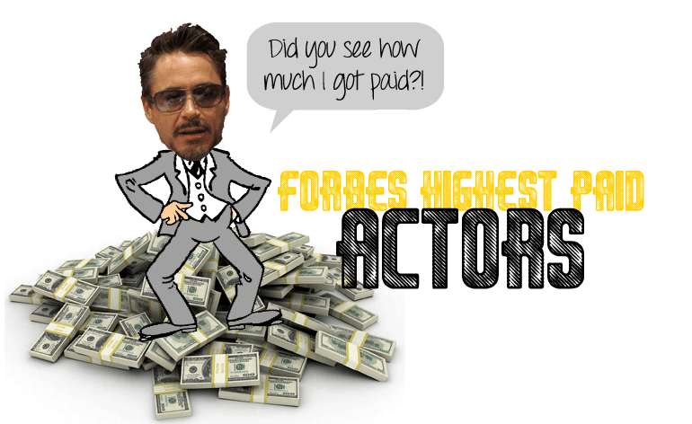 How to Make it as an Actor: Forbes Top 10